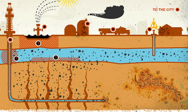 fracking illustration by darthpedrius