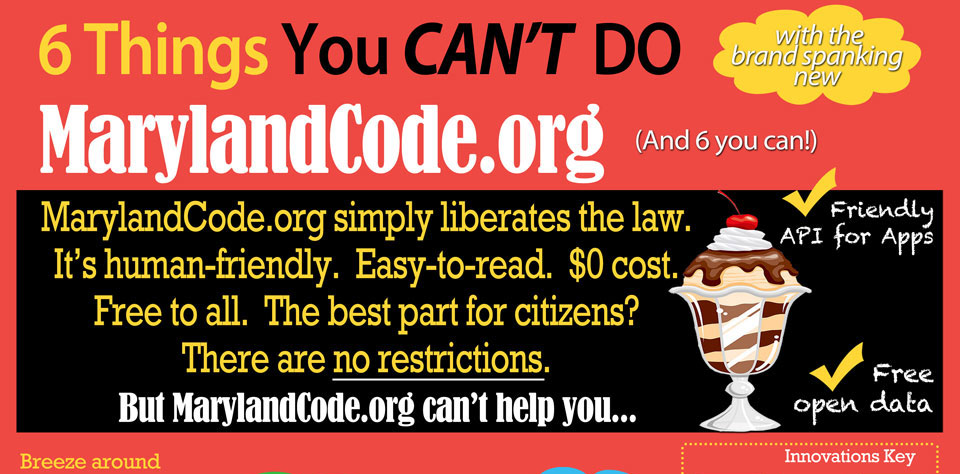 MarylandCode OpenGov infographic