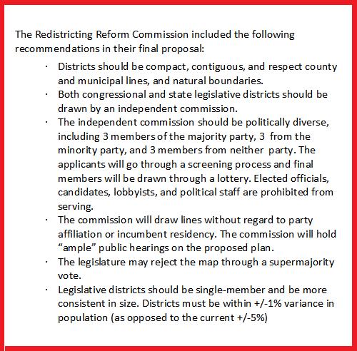 Restrict reform box