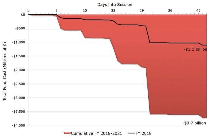 Mandates chart 2016