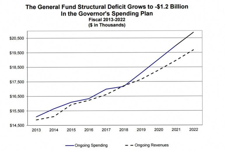spending-chart-1-23-2017