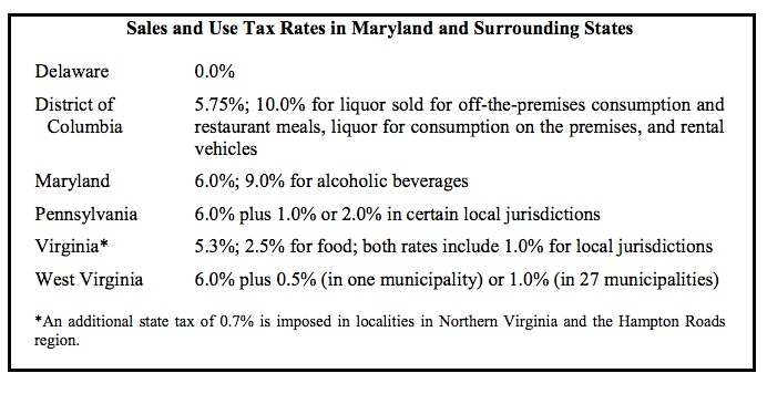 alcohol-tax-chart