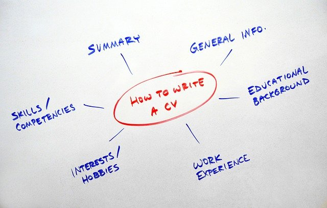 How to highlight remote skills in your resume